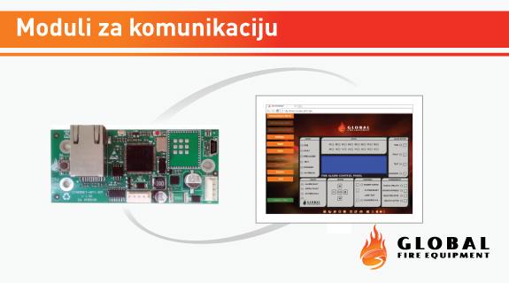 Global Fire moduli za komunikaciju